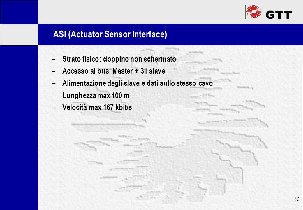 Mastertitelformat bearbeiten 40 ASI (Actuator Sensor Interface) – Strato fisico: doppino non schermato – Accesso al bus: Master + 31 slave – Alimentazione degli slave e dati sullo stesso cavo – Lunghezza max 100 m – Velocità max 167 kbit/s