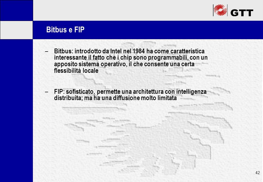Mastertitelformat bearbeiten 42 Bitbus e FIP – Bitbus: introdotto da Intel nel 1984 ha come caratteristica interessante il fatto che i chip sono programmabili, con un apposito sistema operativo, il che consente una certa flessibilità locale – FIP: sofisticato, permette una architettura con intelligenza distribuita; ma ha una diffusione molto limitata