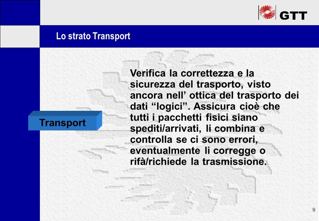 Mastertitelformat bearbeiten 9 Lo strato Transport Verifica la correttezza e la sicurezza del trasporto, visto ancora nell' ottica del trasporto dei dati logici .