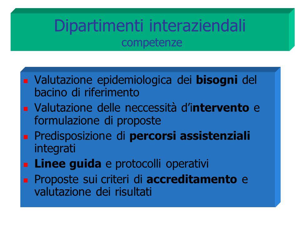 Valutazione epidemiologica dei bisogni del bacino di riferimento Valutazione delle neccessità d'intervento e formulazione di proposte Predisposizione