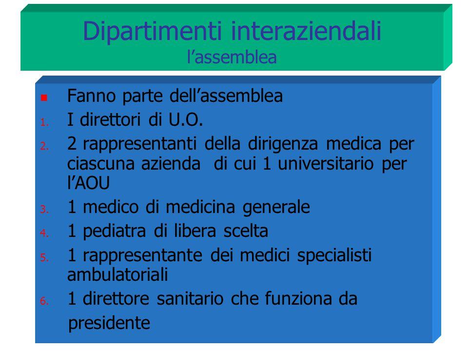 Fanno parte dell'assemblea 1. I direttori di U.O. 2. 2 rappresentanti della dirigenza medica per ciascuna azienda di cui 1 universitario per l'AOU 3.