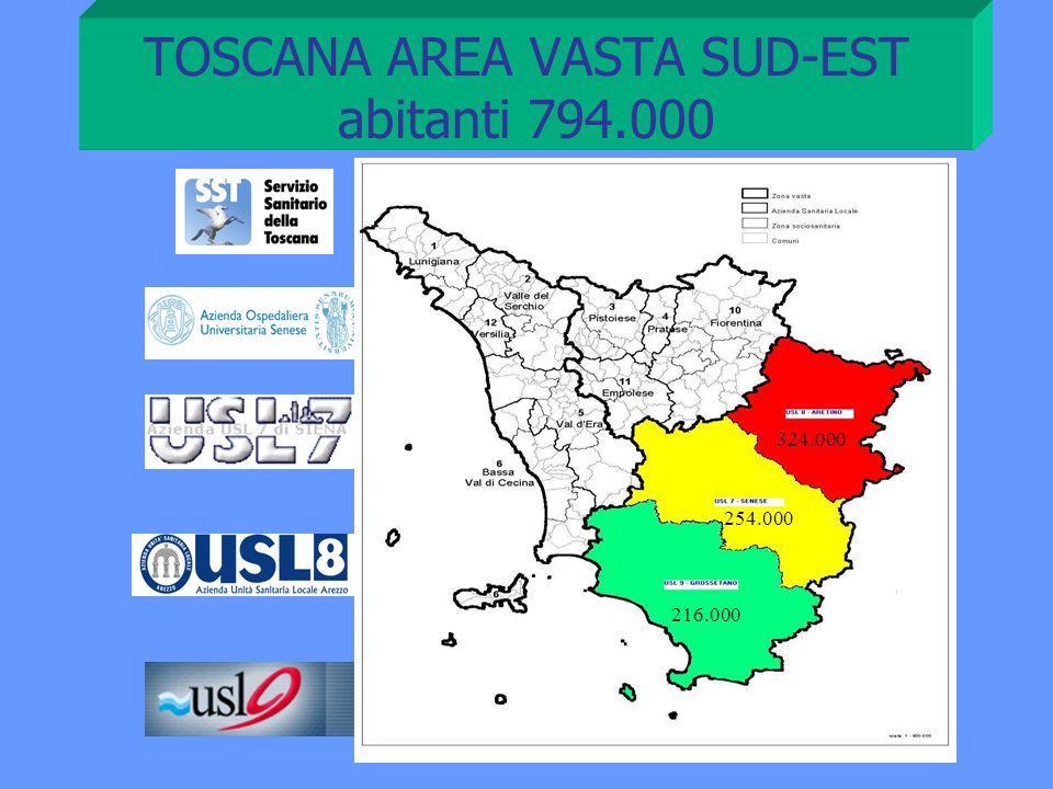 TOSCANA AREA VASTA SUD-EST abitanti 794.000 324.000 254.000 216.000