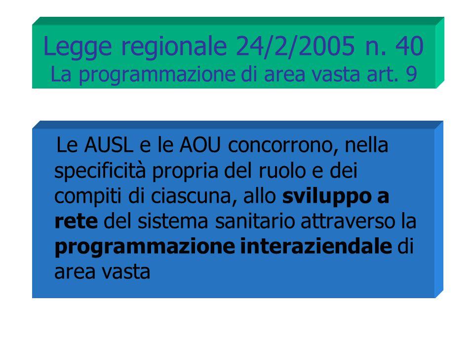 Legge regionale 24/2/2005 n. 40 La programmazione di area vasta art. 9 Le AUSL e le AOU concorrono, nella specificità propria del ruolo e dei compiti
