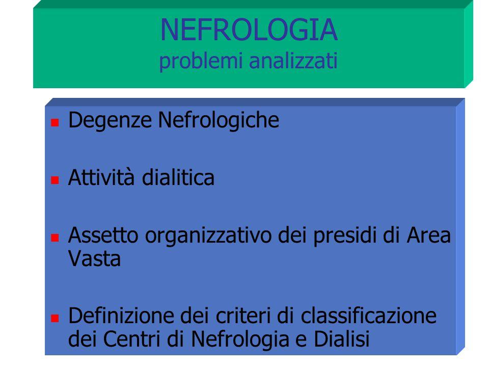 NEFROLOGIA problemi analizzati Degenze Nefrologiche Attività dialitica Assetto organizzativo dei presidi di Area Vasta Definizione dei criteri di clas