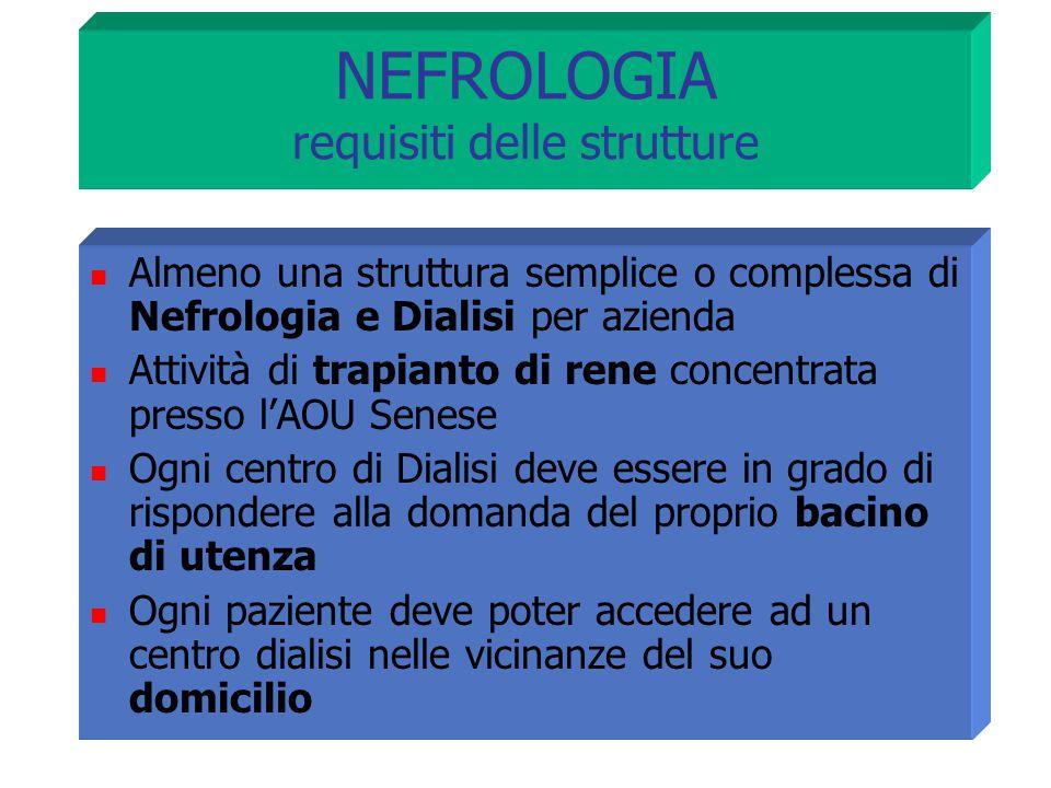 NEFROLOGIA requisiti delle strutture Almeno una struttura semplice o complessa di Nefrologia e Dialisi per azienda Attività di trapianto di rene conce