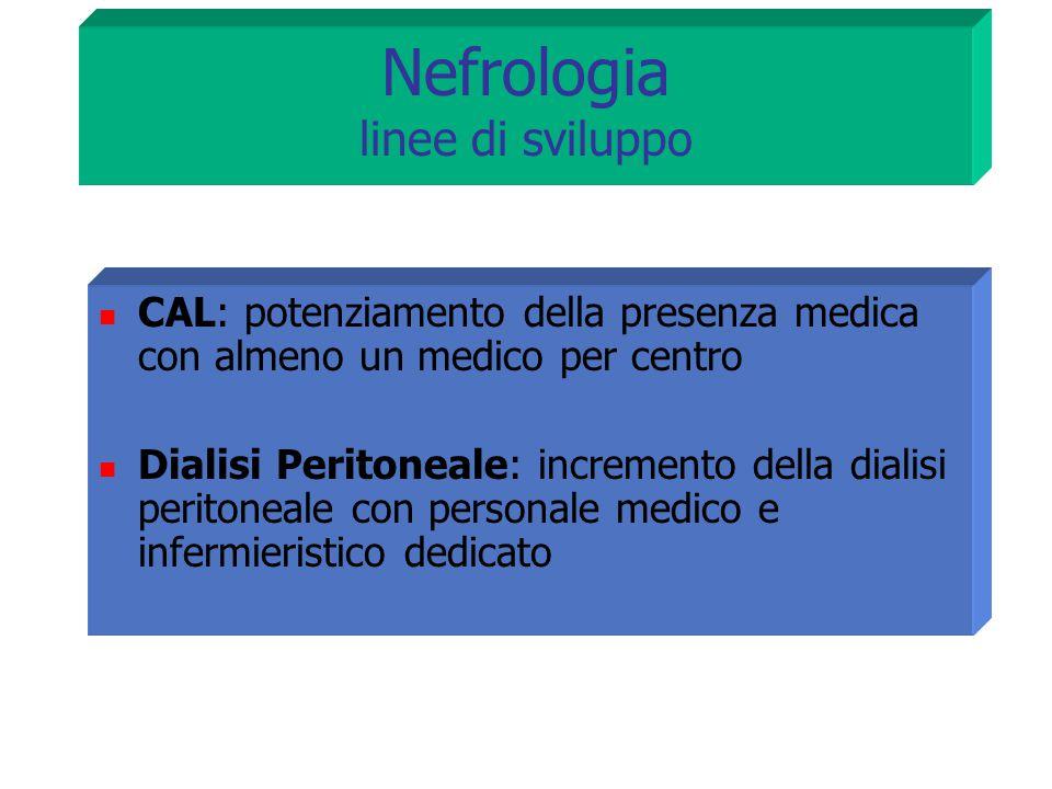 Nefrologia linee di sviluppo CAL: potenziamento della presenza medica con almeno un medico per centro Dialisi Peritoneale: incremento della dialisi pe