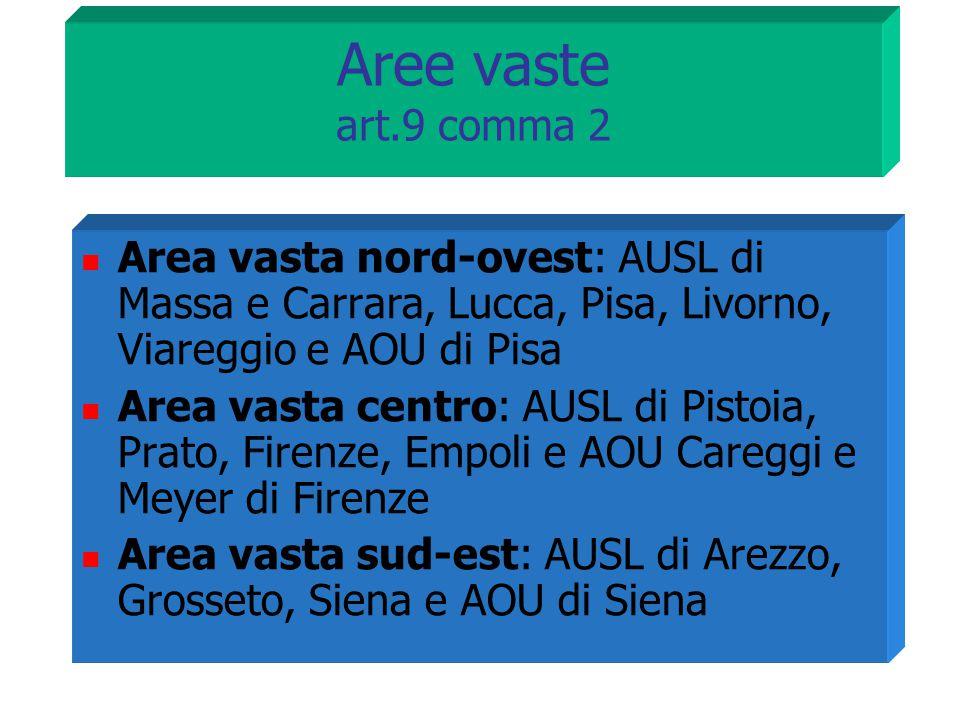 Aree vaste art.9 comma 2 Area vasta nord-ovest: AUSL di Massa e Carrara, Lucca, Pisa, Livorno, Viareggio e AOU di Pisa Area vasta centro: AUSL di Pist