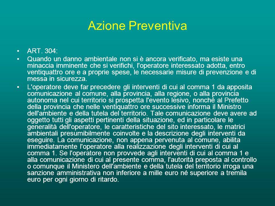 Azione Preventiva ART.