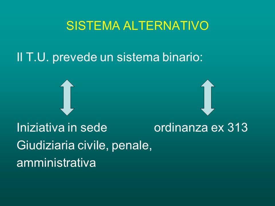 SISTEMA ALTERNATIVO Il T.U.