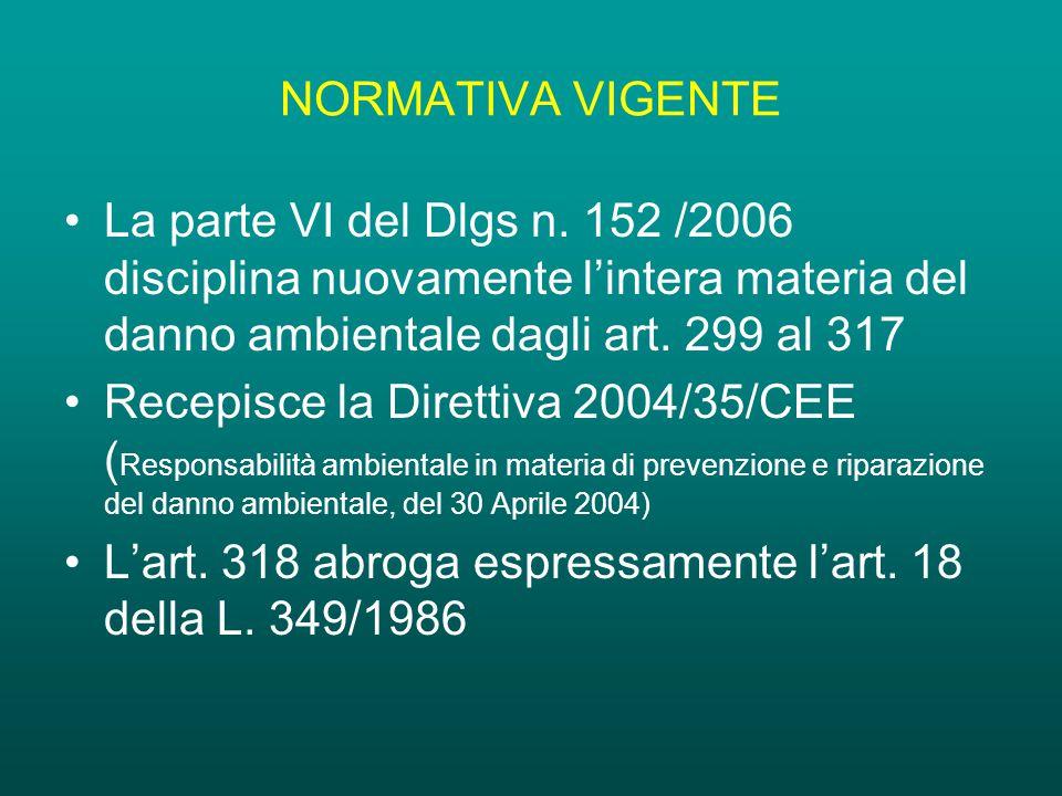 NORMATIVA VIGENTE La parte VI del Dlgs n.