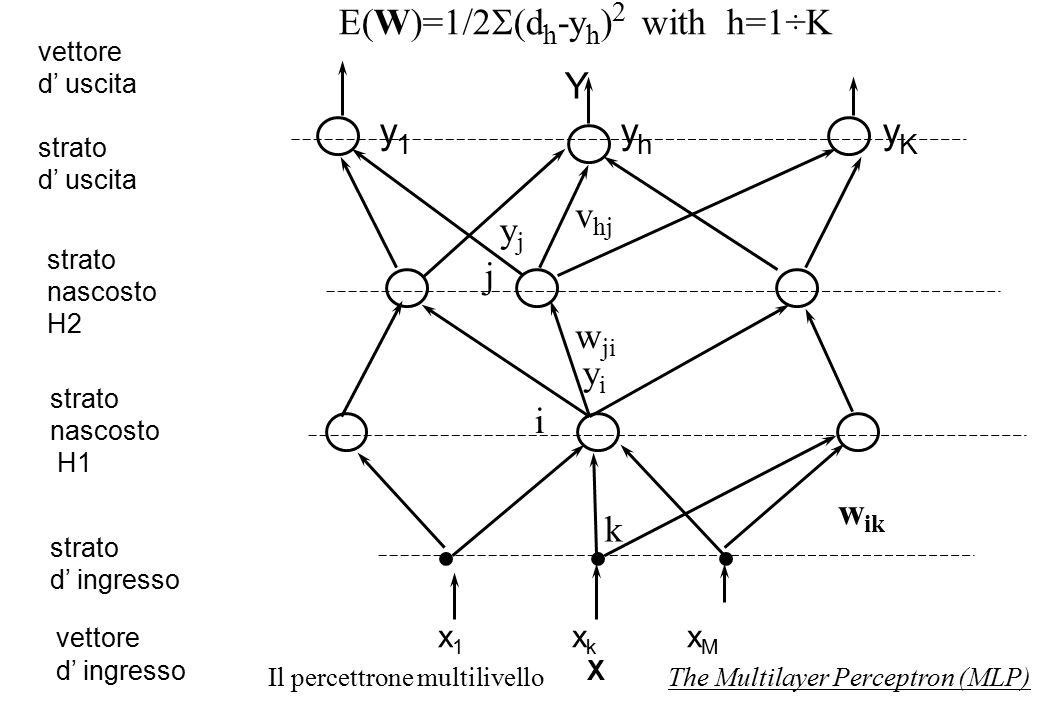 Y y 1 y h y K strato nascosto H2 strato nascosto H1 strato d' ingresso vettore d' uscita strato d' uscita vettore x 1 x k x M d' ingresso X v hj j i Il percettrone multilivello The Multilayer Perceptron (MLP) w ji k w ik...