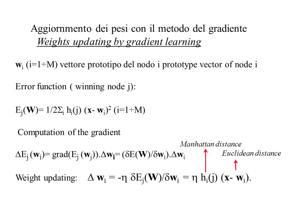 Aggiornmento dei pesi con il metodo del gradiente Weights updating by gradient learning w i (i=1÷M) vettore prototipo del nodo i prototype vector of n