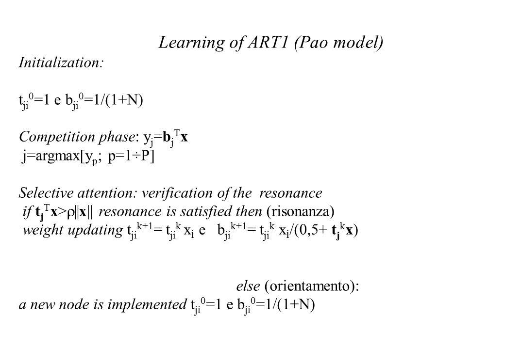 Learning of ART1 (Pao model) Initialization: t ji 0 =1 e b ji 0 =1/(1+N) Competition phase: y j =b j T x j=argmax[y p ; p=1÷P] Selective attention: verification of the resonance if t j T x>  ||x|| resonance is satisfied then (risonanza) weight updating t ji k+1 = t ji k x i e b ji k+1 = t ji k x i /(0,5+ t j k x) else (orientamento): a new node is implemented t ji 0 =1 e b ji 0 =1/(1+N)