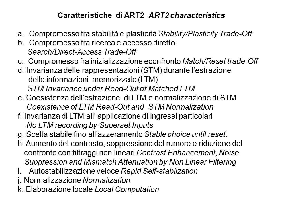 Caratteristiche di ART2 ART2 characteristics a.Compromesso fra stabilità e plasticità Stability/Plasticity Trade-Off b.Compromesso fra ricerca e accesso diretto Search/Direct-Access Trade-Off c.