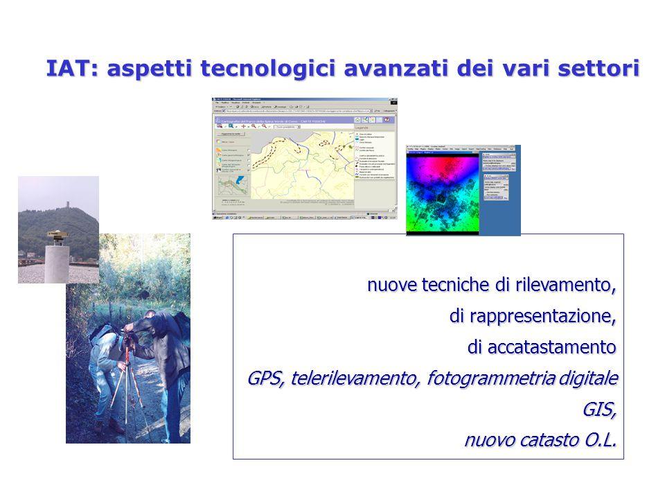 IAT: aspetti tecnologici avanzati dei vari settori nuove tecniche di rilevamento, di rappresentazione, di rappresentazione, di accatastamento di accatastamento GPS, telerilevamento, fotogrammetria digitale GIS, nuovo catasto O.L.