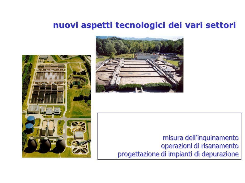 nuovi aspetti tecnologici dei vari settori misura dell'inquinamento operazioni di risanamento progettazione di impianti di depurazione