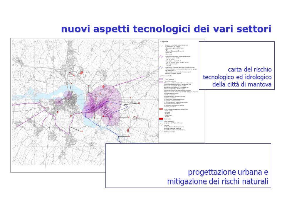 nuovi aspetti tecnologici dei vari settori progettazione urbana e mitigazione dei rischi naturali carta del rischio tecnologico ed idrologico della città di mantova