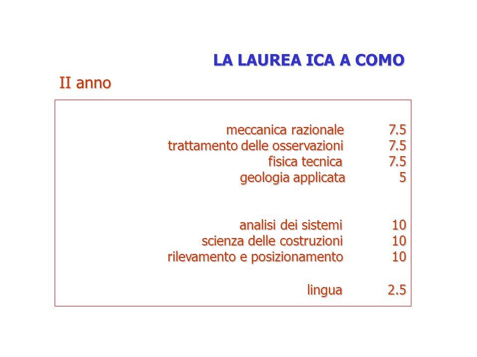 LA LAUREA ICA A COMO meccanica razionale 7.5 trattamento delle osservazioni 7.5 fisica tecnica 7.5 geologia applicata 5 analisi dei sistemi 10 scienza delle costruzioni 10 rilevamento e posizionamento 10 lingua 2.5 II anno