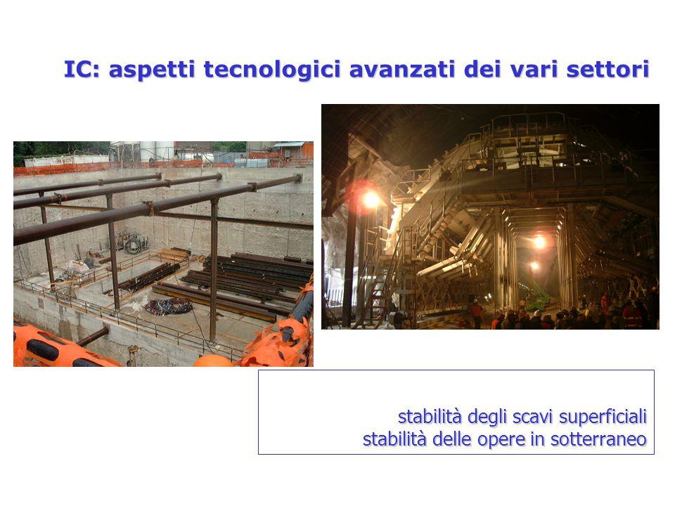 IC: aspetti tecnologici avanzati dei vari settori stabilità degli scavi superficiali stabilità delle opere in sotterraneo