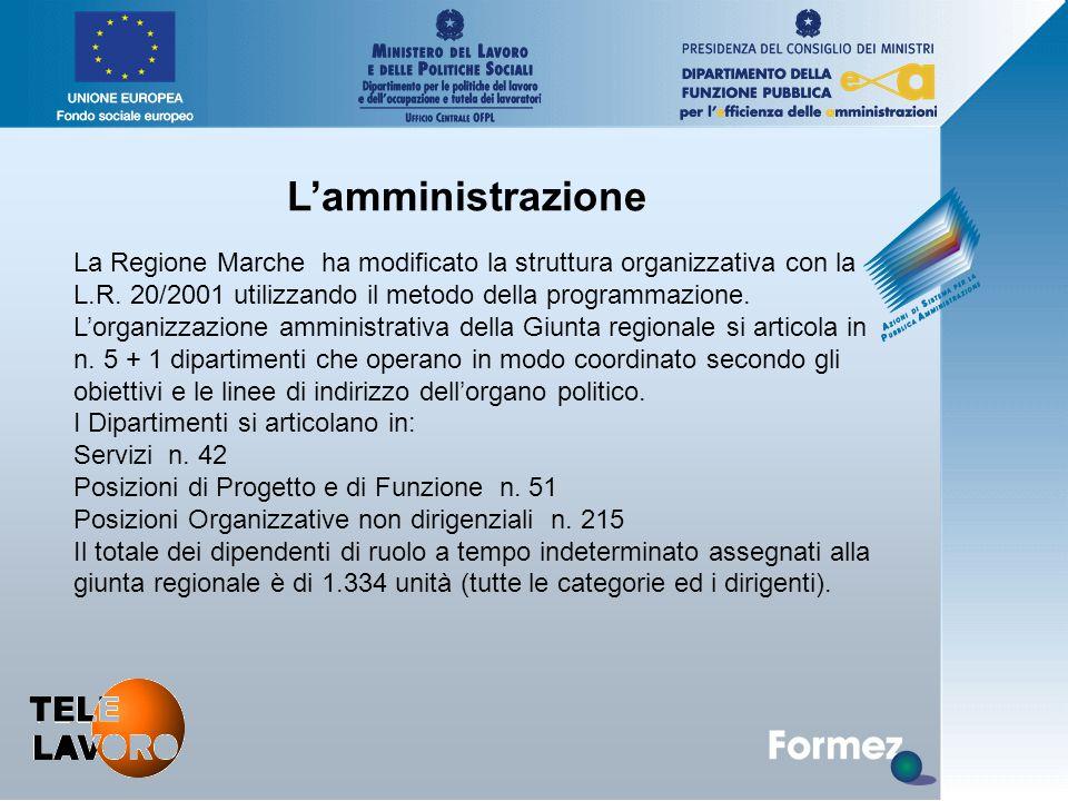L'amministrazione La Regione Marche ha modificato la struttura organizzativa con la L.R.