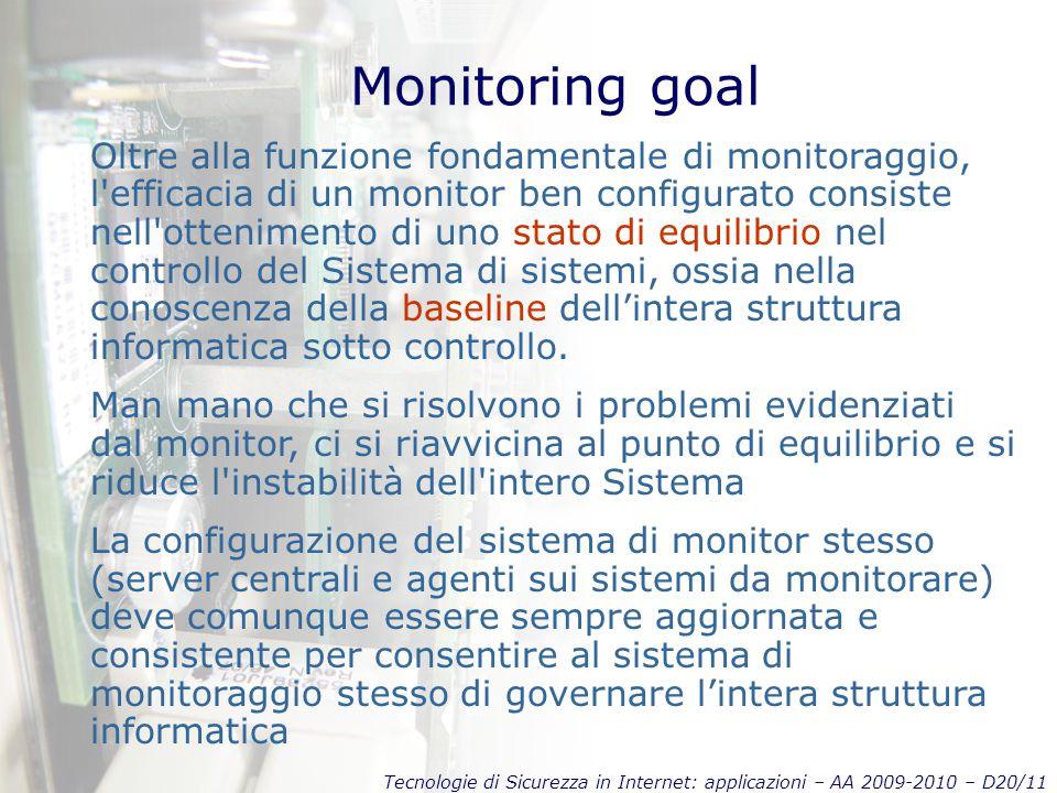 Tecnologie di Sicurezza in Internet: applicazioni – AA 2009-2010 – D20/11 Monitoring goal Oltre alla funzione fondamentale di monitoraggio, l efficacia di un monitor ben configurato consiste nell ottenimento di uno stato di equilibrio nel controllo del Sistema di sistemi, ossia nella conoscenza della baseline dell'intera struttura informatica sotto controllo.
