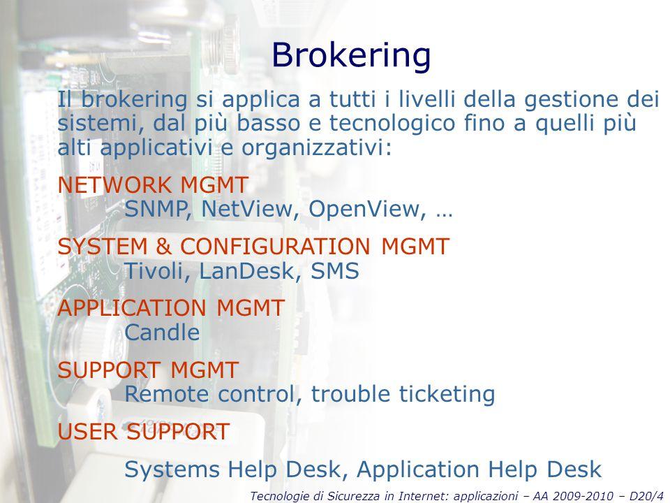 Tecnologie di Sicurezza in Internet: applicazioni – AA 2009-2010 – D20/4 Brokering Il brokering si applica a tutti i livelli della gestione dei sistemi, dal più basso e tecnologico fino a quelli più alti applicativi e organizzativi: NETWORK MGMT SNMP, NetView, OpenView, … SYSTEM & CONFIGURATION MGMT Tivoli, LanDesk, SMS APPLICATION MGMT Candle SUPPORT MGMT Remote control, trouble ticketing USER SUPPORT Systems Help Desk, Application Help Desk