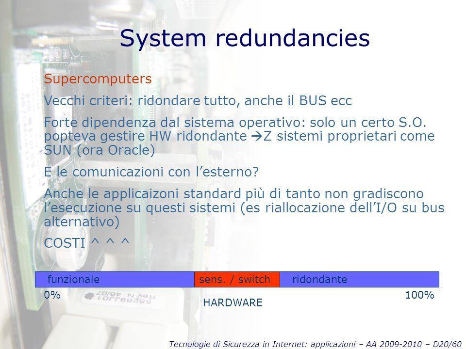 Tecnologie di Sicurezza in Internet: applicazioni – AA 2009-2010 – D20/60 System redundancies Supercomputers Vecchi criteri: ridondare tutto, anche il BUS ecc Forte dipendenza dal sistema operativo: solo un certo S.O.
