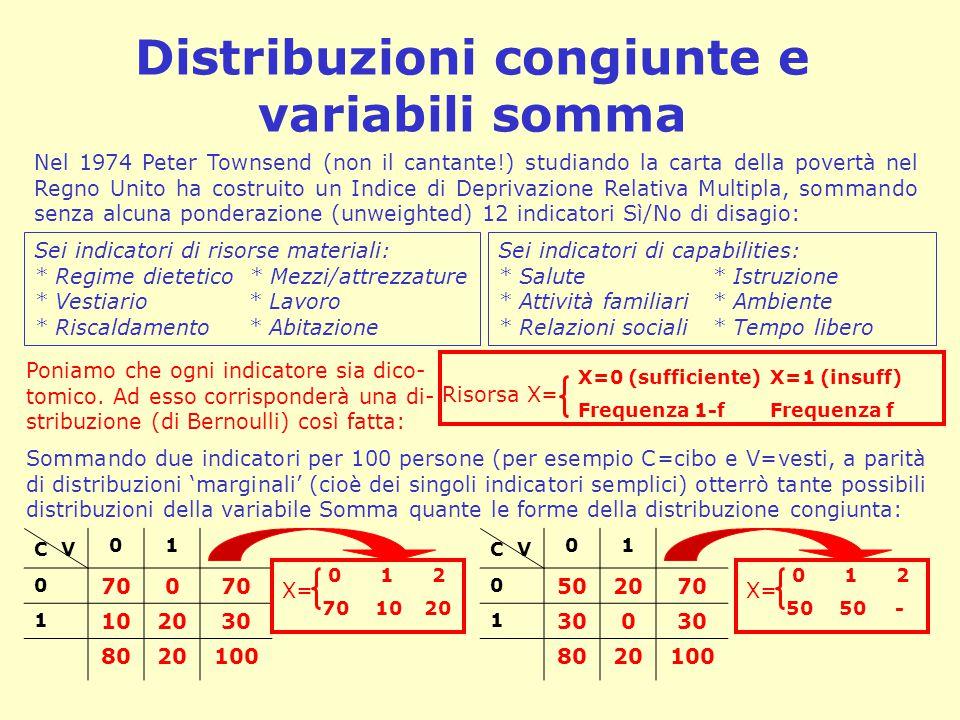 Distribuzioni congiunte e variabili somma Nel 1974 Peter Townsend (non il cantante!) studiando la carta della povertà nel Regno Unito ha costruito un