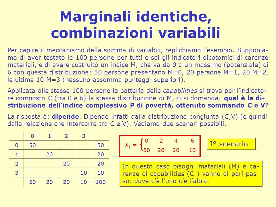 Marginali identiche, combinazioni variabili Per capire il meccanismo della somma di variabili, replichiamo l'esempio. Supponia- mo di aver testato le