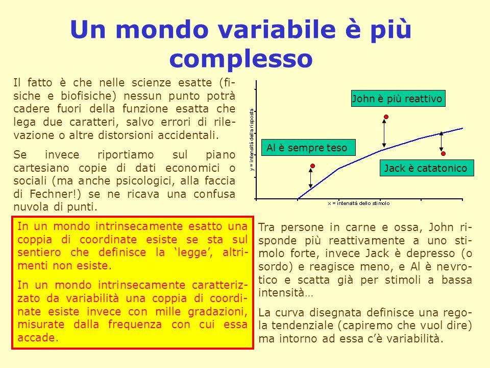 Un mondo variabile è più complesso Il fatto è che nelle scienze esatte (fi- siche e biofisiche) nessun punto potrà cadere fuori della funzione esatta
