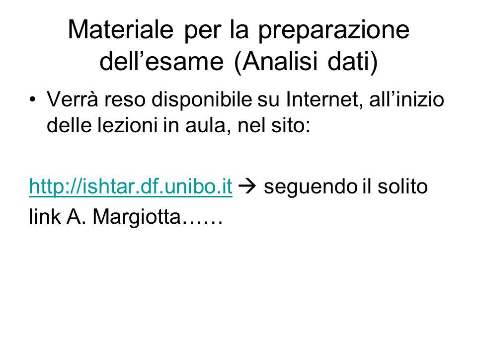 Materiale per la preparazione dell'esame (Analisi dati) Verrà reso disponibile su Internet, all'inizio delle lezioni in aula, nel sito: http://ishtar.df.unibo.ithttp://ishtar.df.unibo.it  seguendo il solito link A.