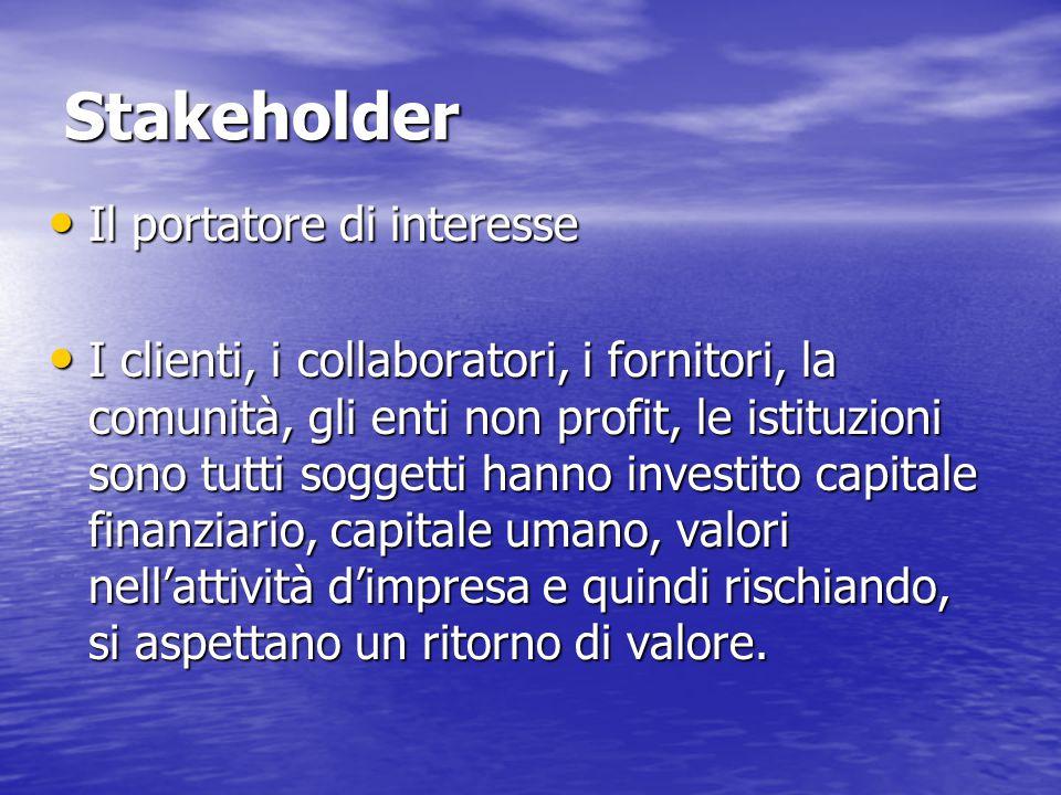 Stakeholder Il portatore di interesse Il portatore di interesse I clienti, i collaboratori, i fornitori, la comunità, gli enti non profit, le istituzioni sono tutti soggetti hanno investito capitale finanziario, capitale umano, valori nell'attività d'impresa e quindi rischiando, si aspettano un ritorno di valore.