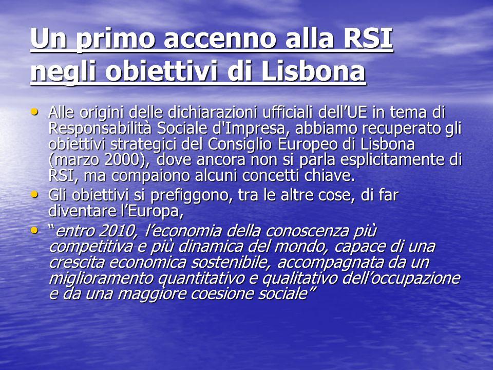 Un primo accenno alla RSI negli obiettivi di Lisbona Alle origini delle dichiarazioni ufficiali dell'UE in tema di Responsabilità Sociale d Impresa, abbiamo recuperato gli obiettivi strategici del Consiglio Europeo di Lisbona (marzo 2000), dove ancora non si parla esplicitamente di RSI, ma compaiono alcuni concetti chiave.