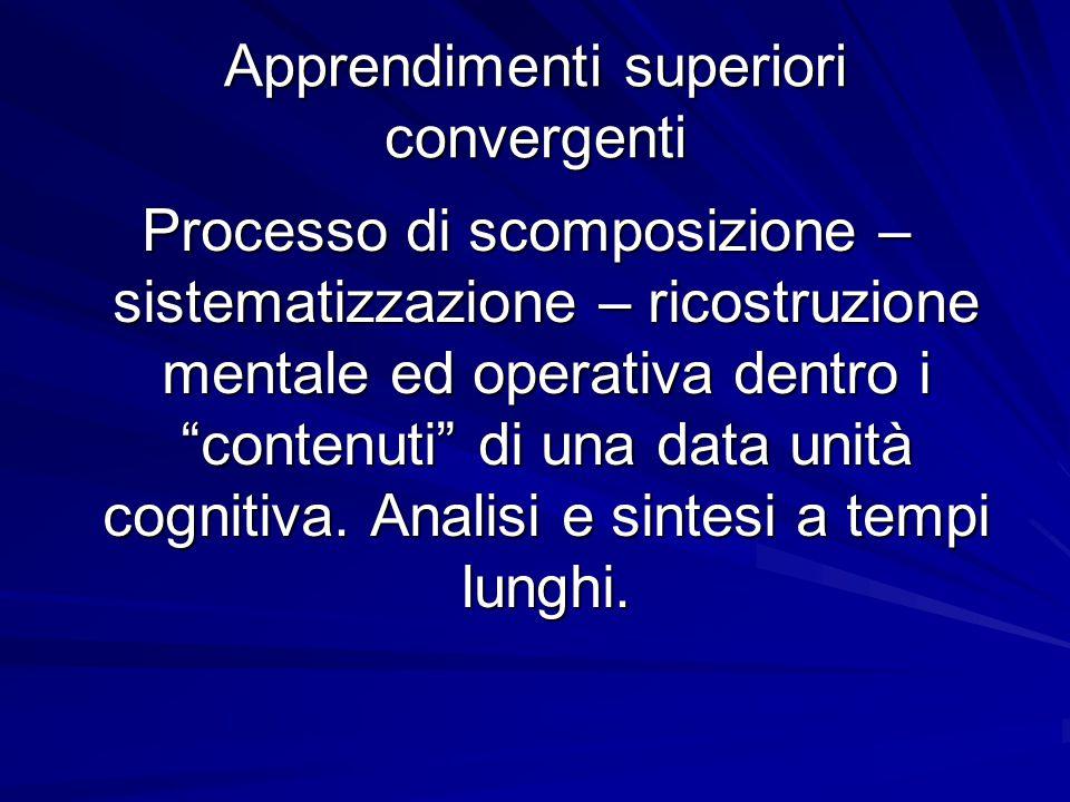 """Apprendimenti superiori convergenti Processo di scomposizione – sistematizzazione – ricostruzione mentale ed operativa dentro i """"contenuti"""" di una dat"""