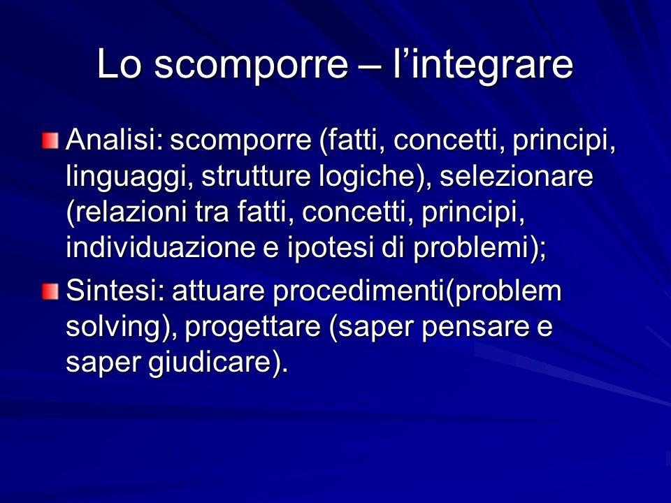 Lo scomporre – l'integrare Analisi: scomporre (fatti, concetti, principi, linguaggi, strutture logiche), selezionare (relazioni tra fatti, concetti, p