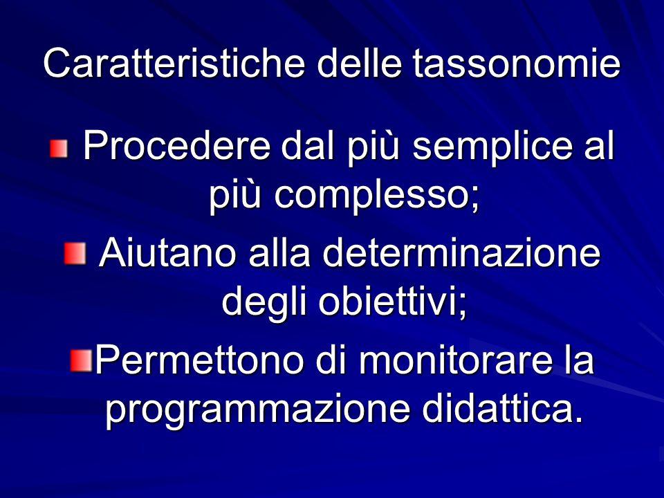 Tassonomia di Frabboni – Arrigo (1) Si costituisce di 4 tipi di apprendimenti; Riguarda l'area cognitiva; Si fonda su una didattica problematica (teoria comportamentista, teoria gestaltica e teoria piagietiana).