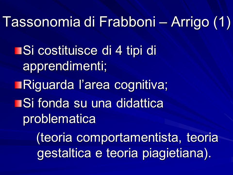 Tassonomia di Frabboni – Arrigo (1) Si costituisce di 4 tipi di apprendimenti; Riguarda l'area cognitiva; Si fonda su una didattica problematica (teor