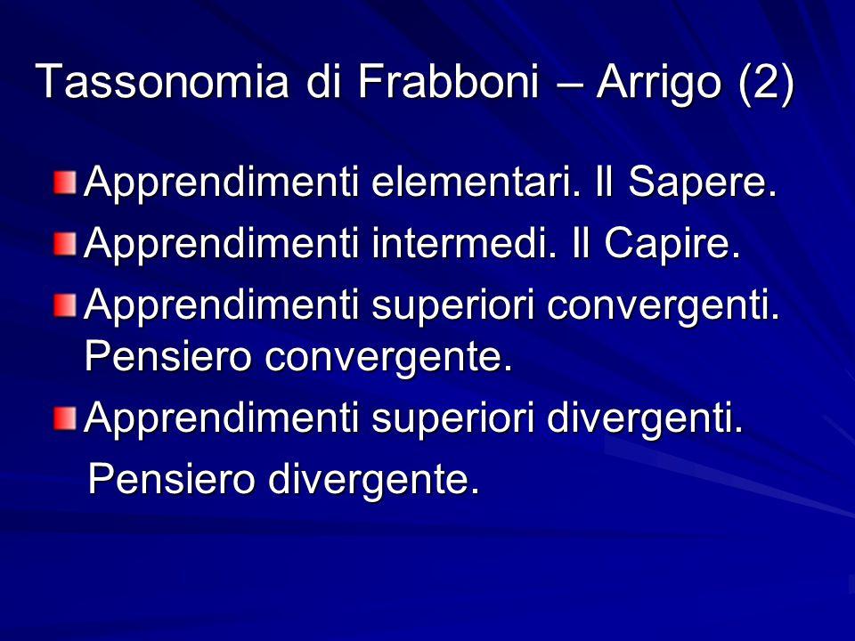 Tassonomia di Frabboni – Arrigo (2) Apprendimenti elementari. Il Sapere. Apprendimenti intermedi. Il Capire. Apprendimenti superiori convergenti. Pens