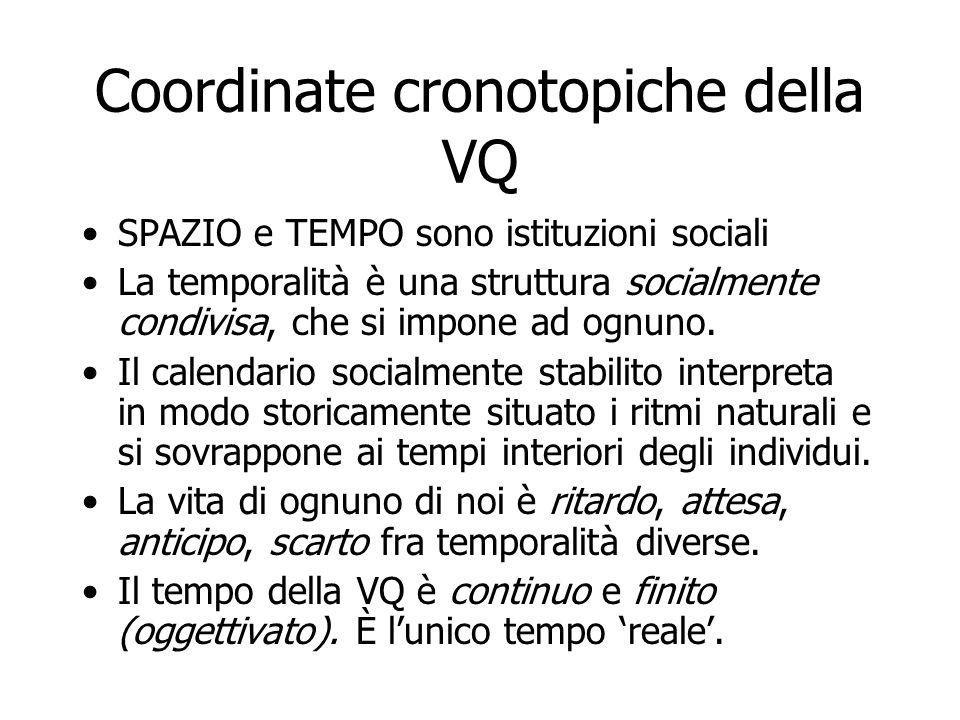 Coordinate cronotopiche della VQ SPAZIO e TEMPO sono istituzioni sociali La temporalità è una struttura socialmente condivisa, che si impone ad ognuno