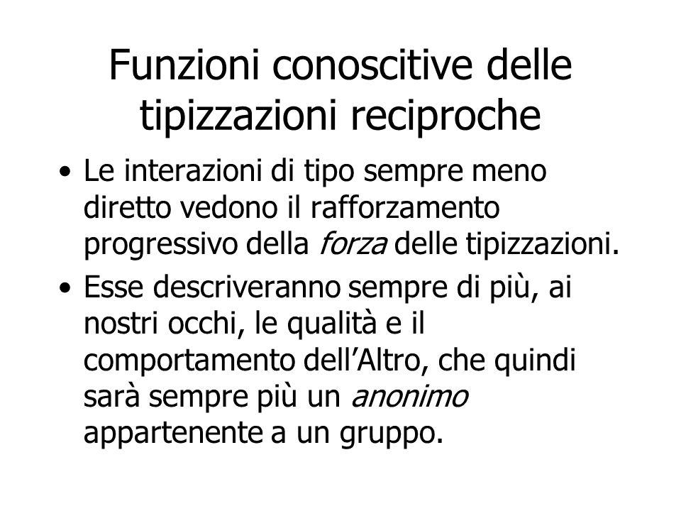 Funzioni conoscitive delle tipizzazioni reciproche Le interazioni di tipo sempre meno diretto vedono il rafforzamento progressivo della forza delle ti