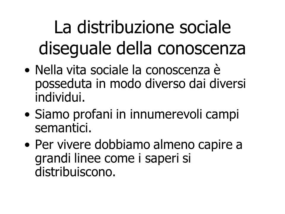 La distribuzione sociale diseguale della conoscenza Nella vita sociale la conoscenza è posseduta in modo diverso dai diversi individui. Siamo profani