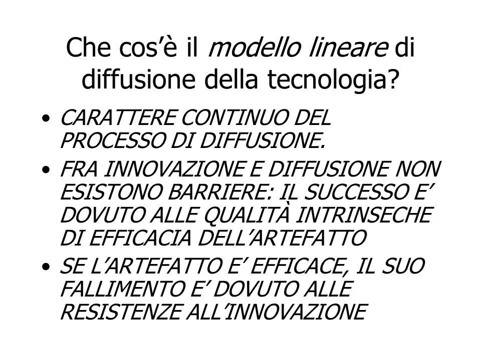 Che cos'è il modello lineare di diffusione della tecnologia? CARATTERE CONTINUO DEL PROCESSO DI DIFFUSIONE. FRA INNOVAZIONE E DIFFUSIONE NON ESISTONO