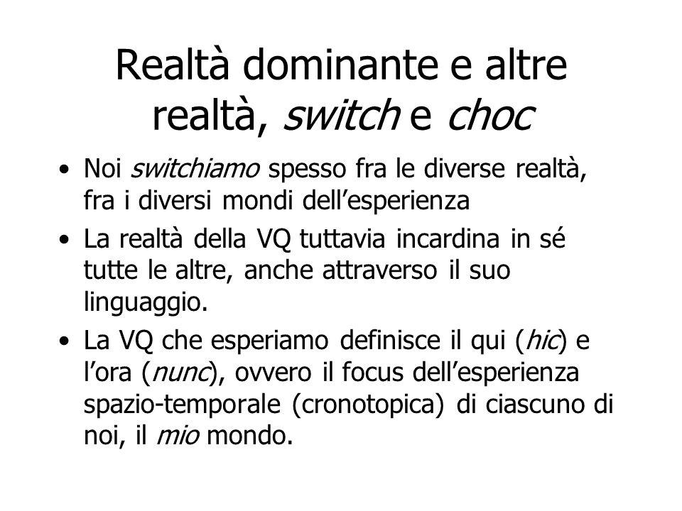 Realtà dominante e altre realtà, switch e choc Noi switchiamo spesso fra le diverse realtà, fra i diversi mondi dell'esperienza La realtà della VQ tut