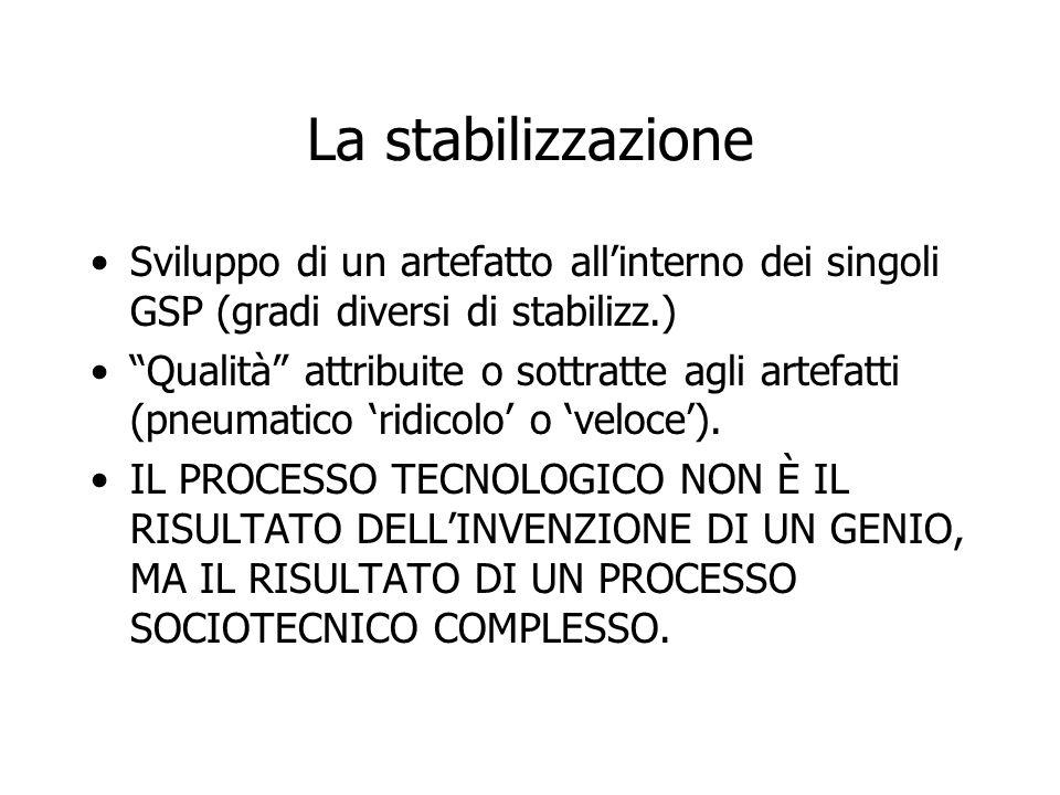 """La stabilizzazione Sviluppo di un artefatto all'interno dei singoli GSP (gradi diversi di stabilizz.) """"Qualità"""" attribuite o sottratte agli artefatti"""