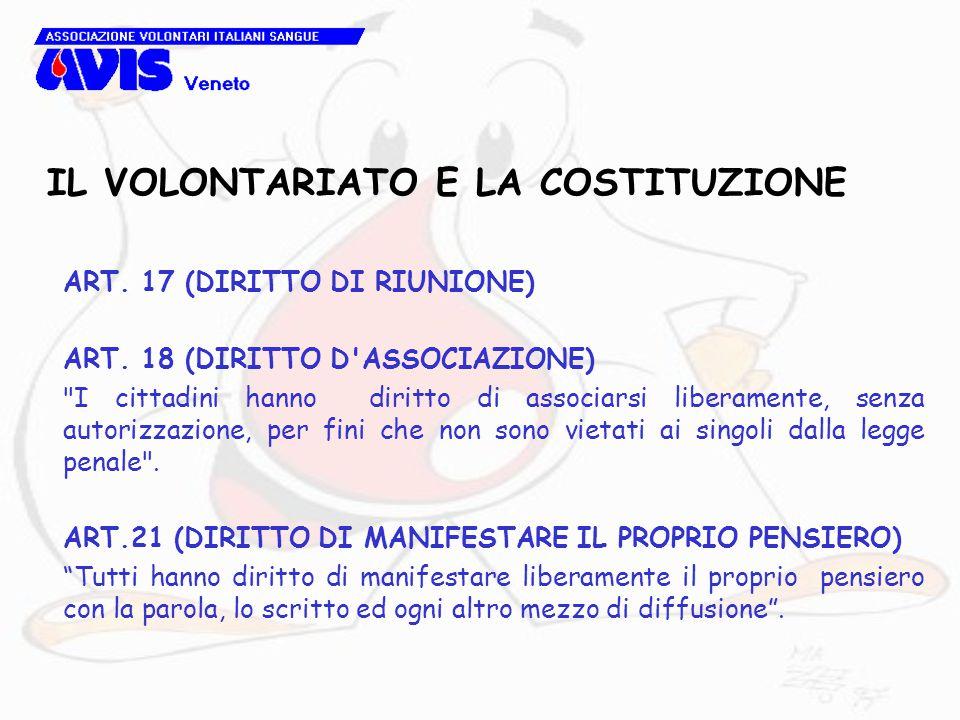 ART. 17 (DIRITTO DI RIUNIONE) ART. 18 (DIRITTO D'ASSOCIAZIONE)