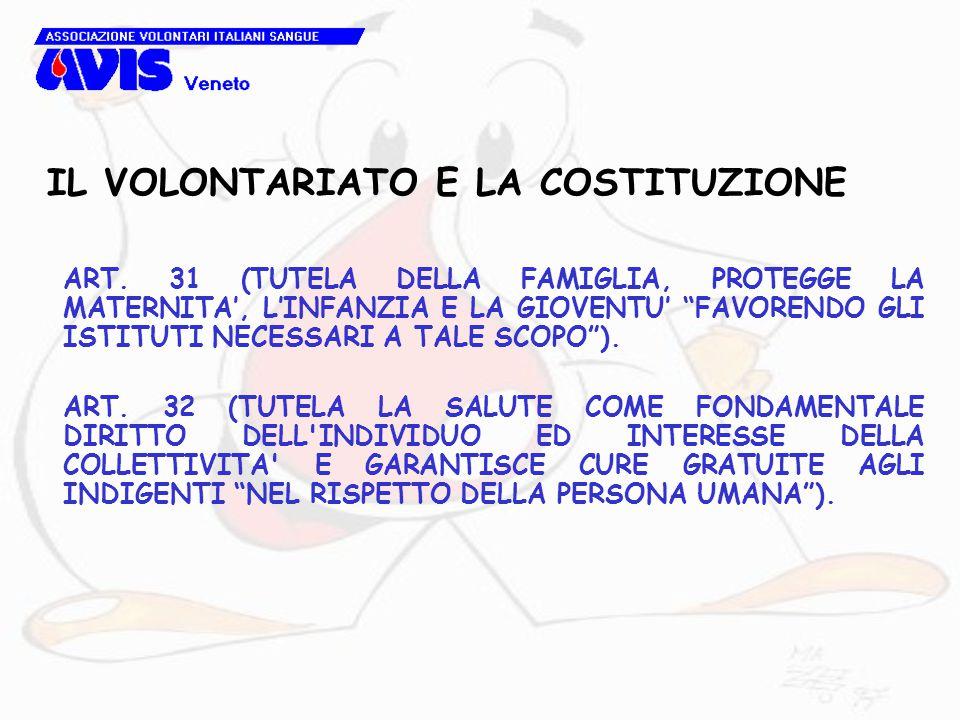 """ART. 31 (TUTELA DELLA FAMIGLIA, PROTEGGE LA MATERNITA', L'INFANZIA E LA GIOVENTU' """"FAVORENDO GLI ISTITUTI NECESSARI A TALE SCOPO""""). ART. 32 (TUTELA LA"""
