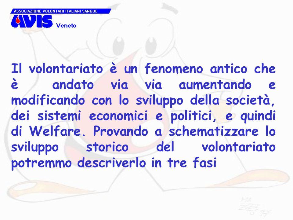 Il volontariato è un fenomeno antico che è andato via via aumentando e modificando con lo sviluppo della società, dei sistemi economici e politici, e quindi di Welfare.