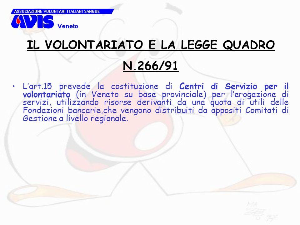 L'art.15 prevede la costituzione di Centri di Servizio per il volontariato (in Veneto su base provinciale) per l'erogazione di servizi, utilizzando risorse derivanti da una quota di utili delle Fondazioni bancarie,che vengono distribuiti da appositi Comitati di Gestione a livello regionale.
