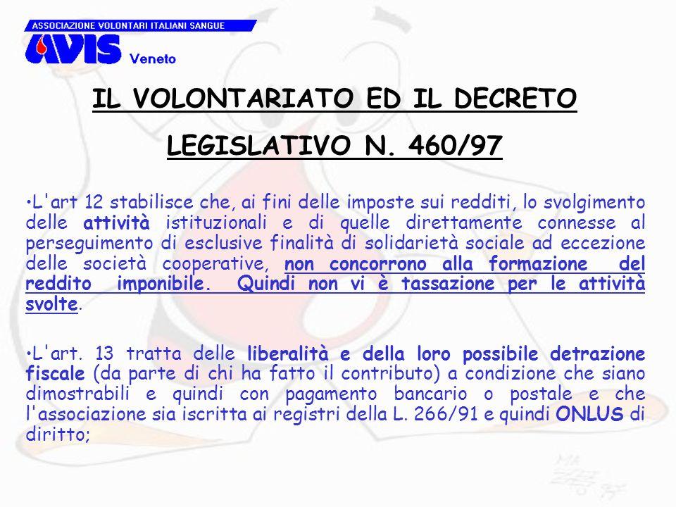 L art 12 stabilisce che, ai fini delle imposte sui redditi, lo svolgimento delle attività istituzionali e di quelle direttamente connesse al perseguimento di esclusive finalità di solidarietà sociale ad eccezione delle società cooperative, non concorrono alla formazione del reddito imponibile.