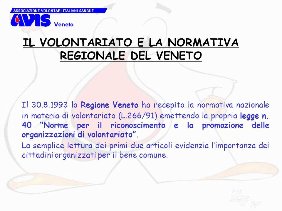 Il 30.8.1993 la Regione Veneto ha recepito la normativa nazionale in materia di volontariato (L.266/91) emettendo la propria legge n.